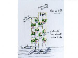 plan de table plantes mariage