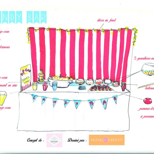 wedding design candy bar